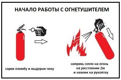 Начало работы с огнетушителем ОВЭ