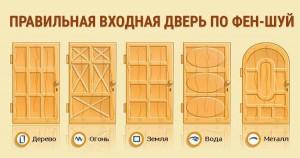Правильная входная дверь по фен-шуй